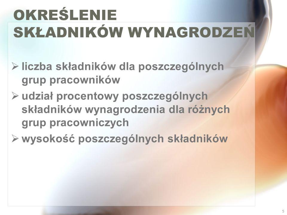 26 Grupy świadczeń pracowniczych Źródło: opracowanie własne na podstawie wykładów: dr R.