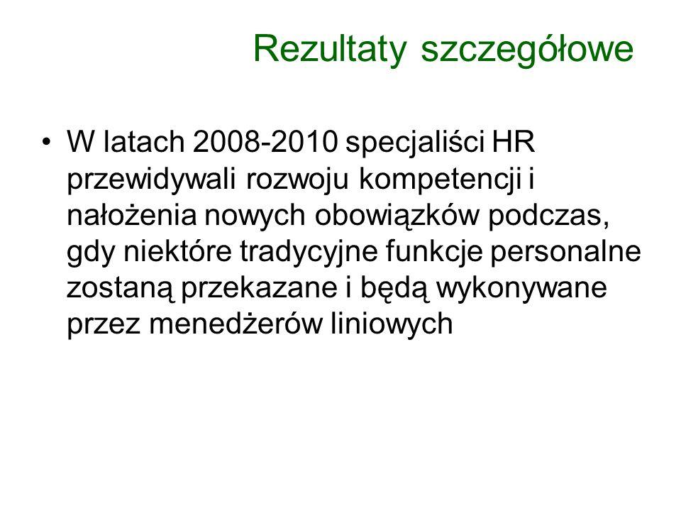 W latach 2008-2010 specjaliści HR przewidywali rozwoju kompetencji i nałożenia nowych obowiązków podczas, gdy niektóre tradycyjne funkcje personalne z