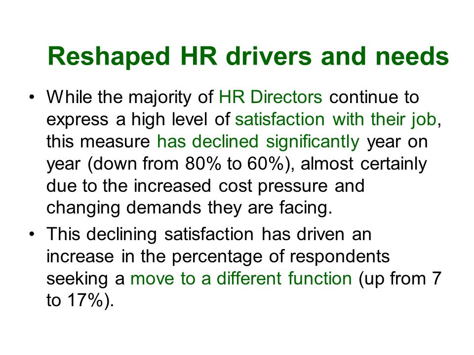 While the majority of HR Directors continue to express a high level of satisfaction with their job, this measure has declined significantly year on year (down from 80% to 60%), almost certainly due to the increased cost pressure and changing demands they are facing.