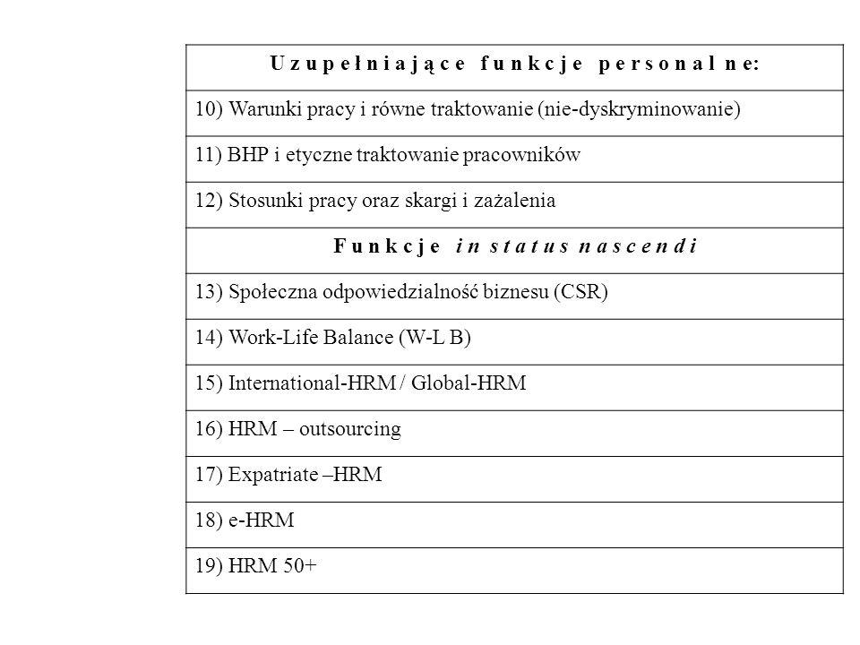 U z u p e ł n i a j ą c e f u n k c j e p e r s o n a l n e: 10) Warunki pracy i równe traktowanie (nie-dyskryminowanie) 11) BHP i etyczne traktowanie