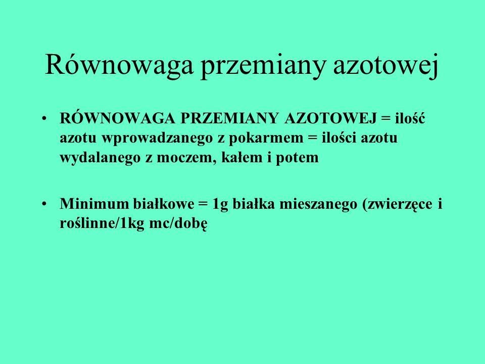 Równowaga przemiany azotowej RÓWNOWAGA PRZEMIANY AZOTOWEJ = ilość azotu wprowadzanego z pokarmem = ilości azotu wydalanego z moczem, kałem i potem Min
