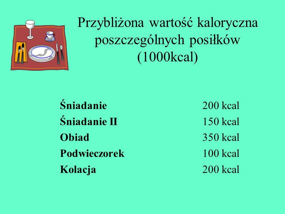 Śniadanie200 kcal Śniadanie II150 kcal Obiad350 kcal Podwieczorek100 kcal Kolacja200 kcal Przybliżona wartość kaloryczna poszczególnych posiłków (1000