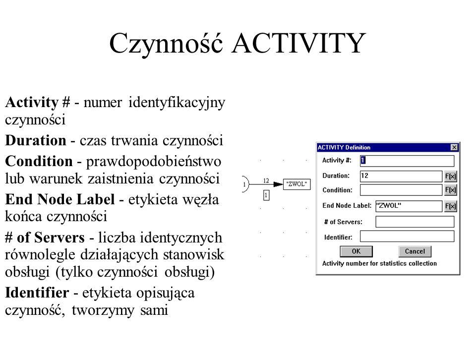 Activity # - numer identyfikacyjny czynności Duration - czas trwania czynności Condition - prawdopodobieństwo lub warunek zaistnienia czynności End No