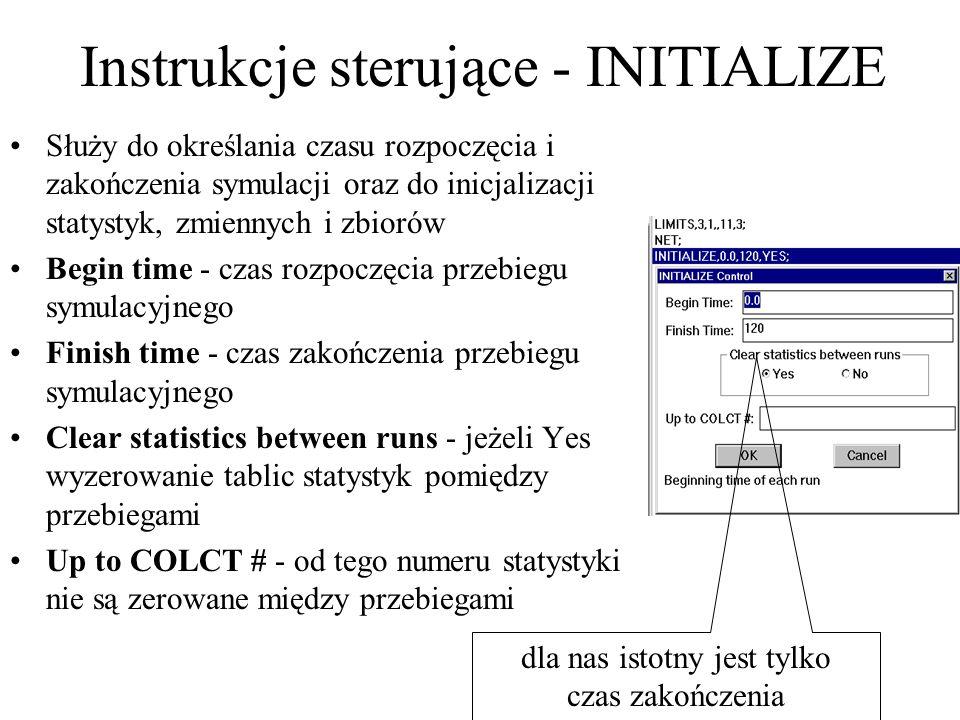 Służy do określania czasu rozpoczęcia i zakończenia symulacji oraz do inicjalizacji statystyk, zmiennych i zbiorów Begin time - czas rozpoczęcia przeb