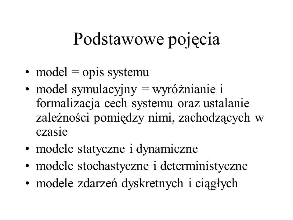 Podstawowe pojęcia model = opis systemu model symulacyjny = wyróżnianie i formalizacja cech systemu oraz ustalanie zależności pomiędzy nimi, zachodząc
