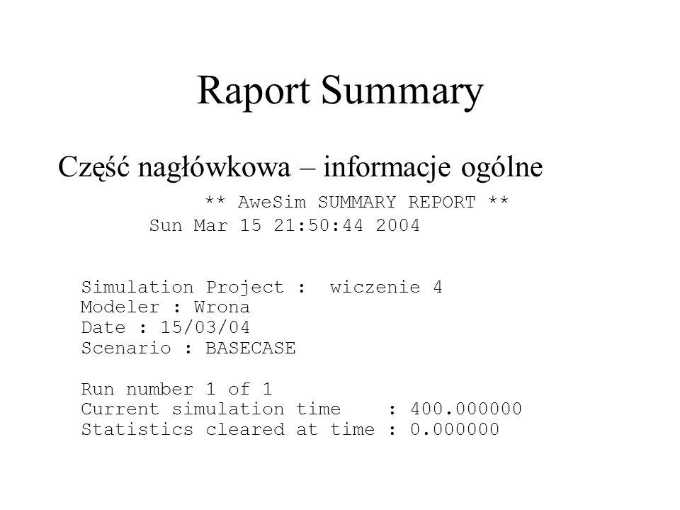 Raport Summary Część nagłówkowa – informacje ogólne ** AweSim SUMMARY REPORT ** Sun Mar 15 21:50:44 2004 Simulation Project : wiczenie 4 Modeler : Wro