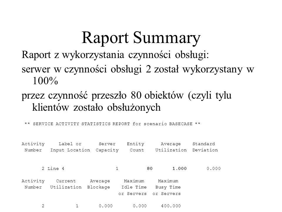 Raport Summary Raport z wykorzystania czynności obsługi: serwer w czynności obsługi 2 został wykorzystany w 100% przez czynność przeszło 80 obiektów (