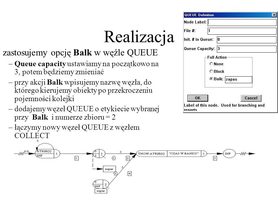 Realizacja zastosujemy opcję Balk w węźle QUEUE –Queue capacity ustawiamy na początkowo na 3, potem będziemy zmieniać –przy akcji Balk wpisujemy nazwę