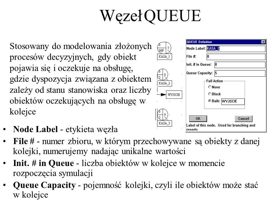 Node Label - etykieta węzła File # - numer zbioru, w którym przechowywane są obiekty z danej kolejki, numerujemy nadając unikalne wartości Init. # in
