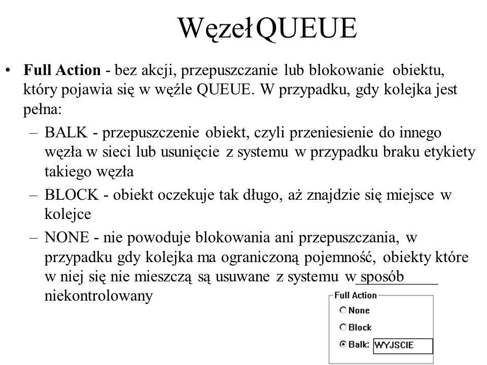 Full Action - bez akcji, przepuszczanie lub blokowanie obiektu, który pojawia się w węźle QUEUE. W przypadku, gdy kolejka jest pełna: –BALK - przepusz