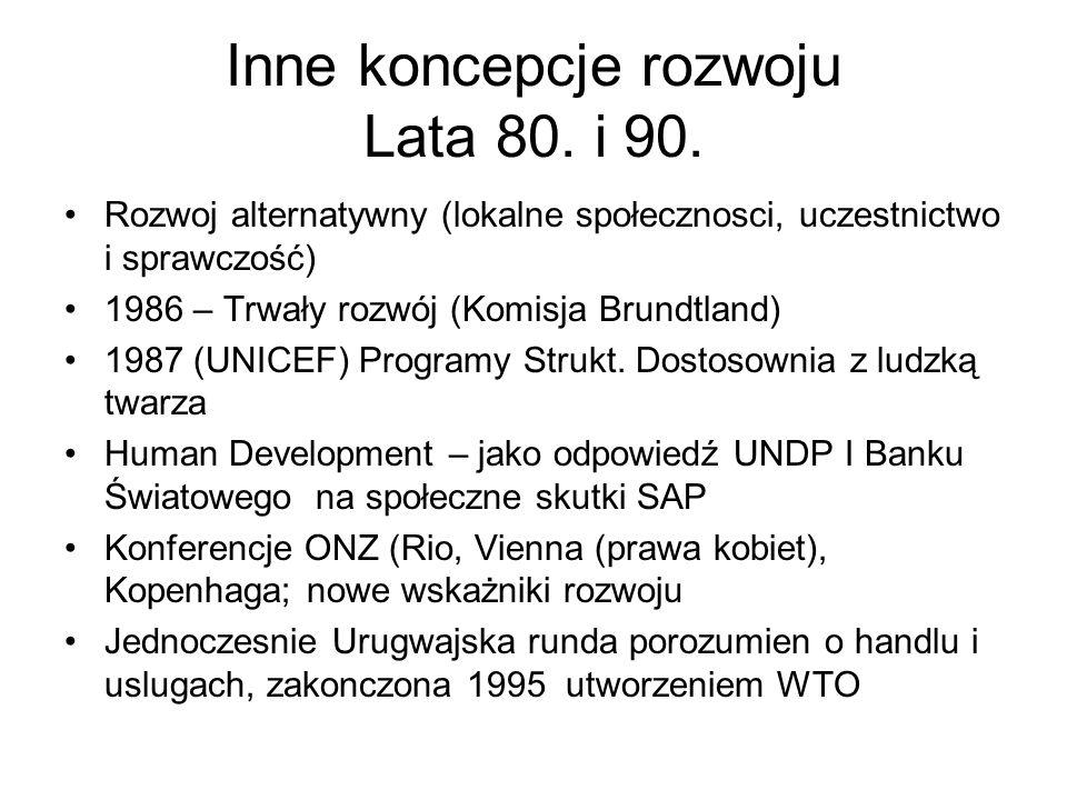 Inne koncepcje rozwoju Lata 80. i 90.