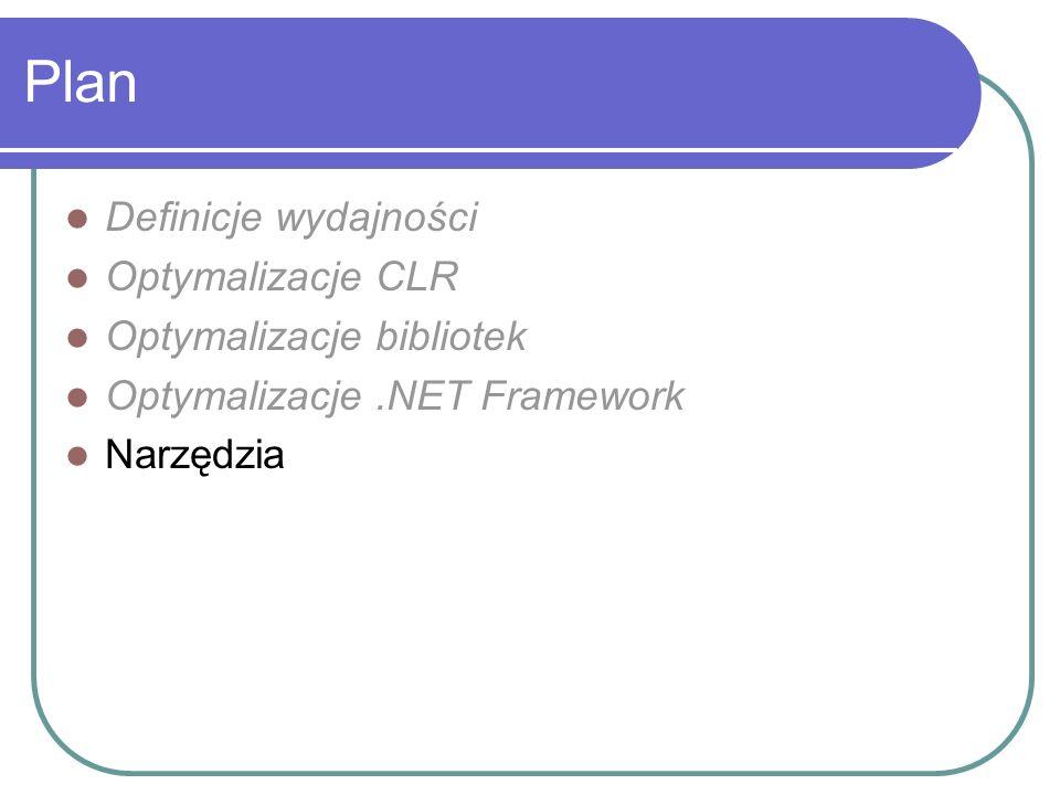 Plan Definicje wydajności Optymalizacje CLR Optymalizacje bibliotek Optymalizacje.NET Framework Narzędzia