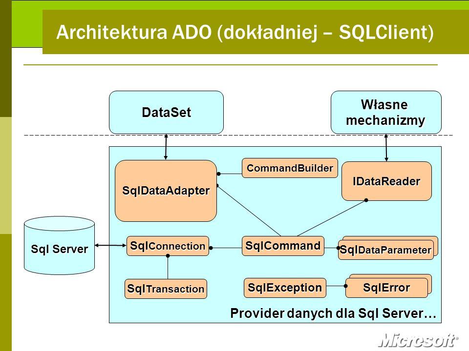 DataAdapter SelectCommand, InsertCommand, UpdateCommand, DeleteCommand Można w transakcji CommandBuilder Kosztowne.