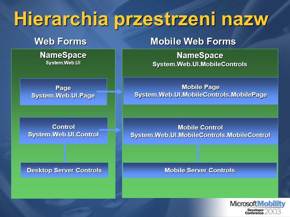 NameSpaceSystem.Web.UI.MobileControls NameSpaceSystem.Web.UI PageSystem.Web.UI.Page Hierarchia przestrzeni nazw Web Forms Mobile Web Forms Desktop Ser