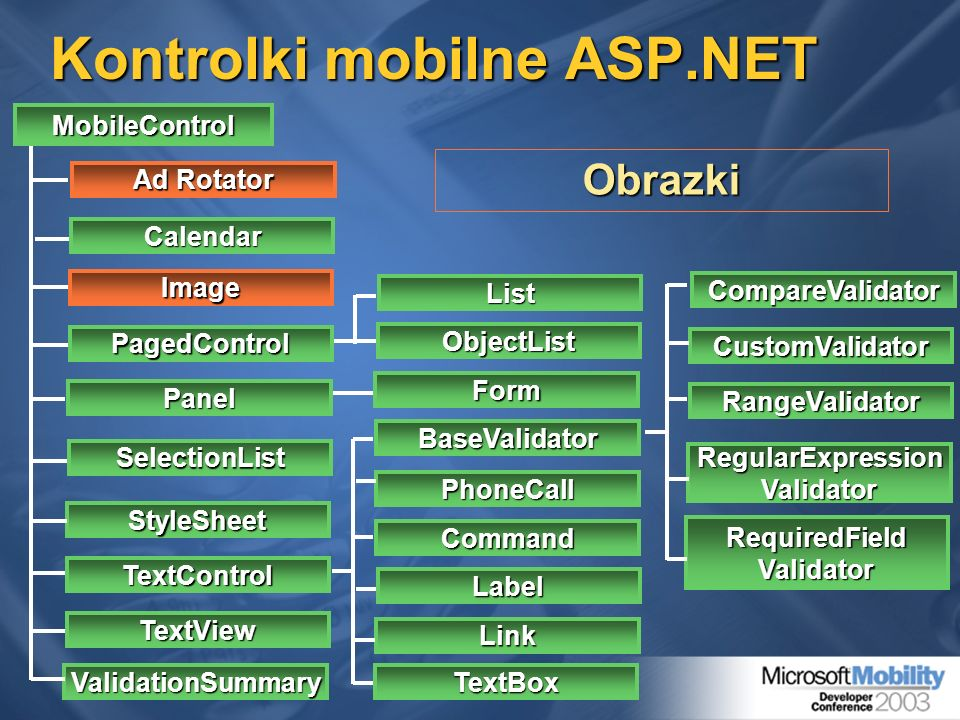 Kontrolki mobilne ASP.NET MobileControl StyleSheet TextControl TextView ValidationSummary Ad Rotator Calendar PagedControl Panel Image Link Label Comm