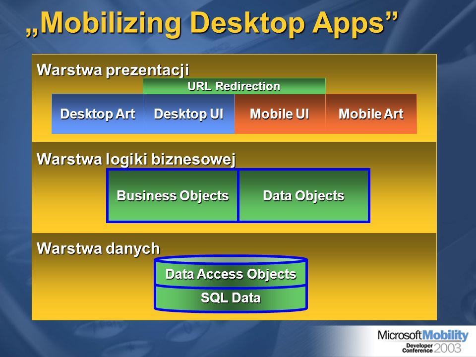 Mobilizing Desktop AppsMobilizing Desktop Apps Warstwa logiki biznesowej Warstwa danych Business Objects Data Objects SQL Data Data Access Objects War