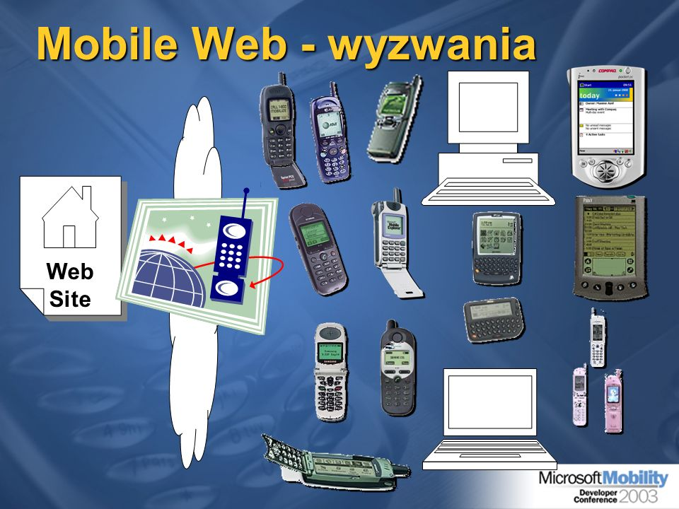 Mobile Web - wyzwania Web Site