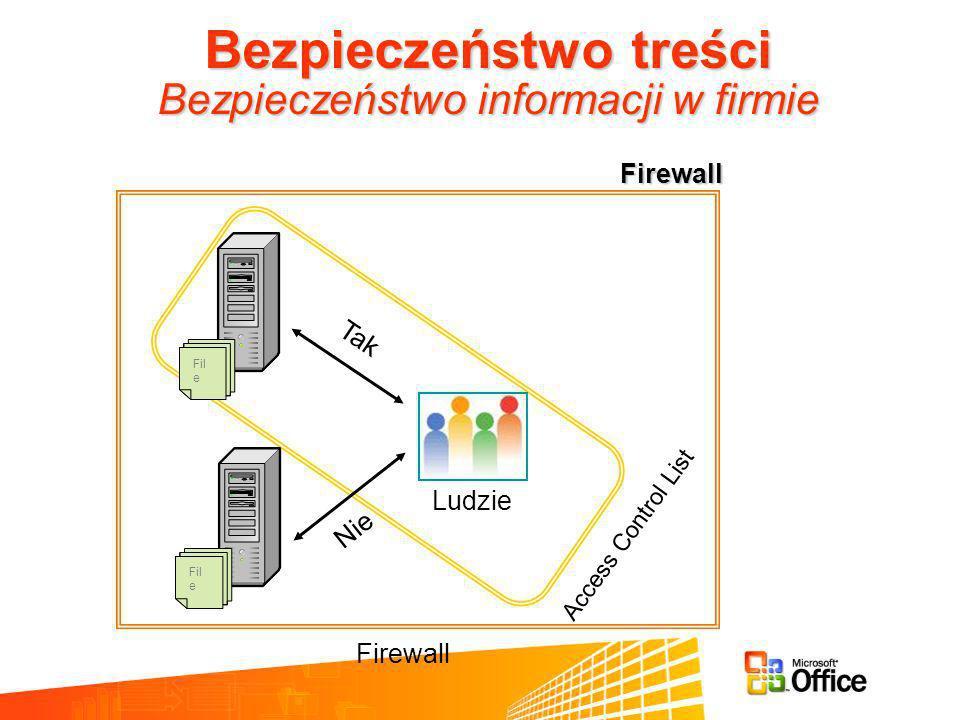 Firewall Access Control List Tak Nie Ludzie Fil e Bezpieczeństwo treści Bezpieczeństwo informacji w firmie Firewall