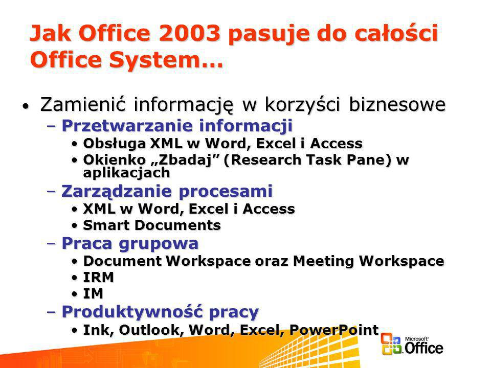 Jak Office 2003 pasuje do całości Office System… Zamienić informację w korzyści biznesowe Zamienić informację w korzyści biznesowe –Przetwarzanie informacji Obsługa XML w Word, Excel i AccessObsługa XML w Word, Excel i Access Okienko Zbadaj (Research Task Pane) w aplikacjachOkienko Zbadaj (Research Task Pane) w aplikacjach –Zarządzanie procesami XML w Word, Excel i AccessXML w Word, Excel i Access Smart DocumentsSmart Documents –Praca grupowa Document Workspace oraz Meeting WorkspaceDocument Workspace oraz Meeting Workspace IRMIRM IMIM –Produktywność pracy Ink, Outlook, Word, Excel, PowerPointInk, Outlook, Word, Excel, PowerPoint