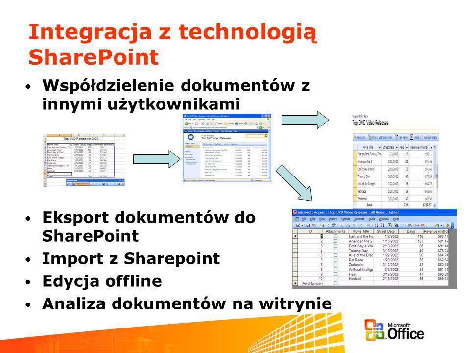 Integracja z technologią SharePoint Współdzielenie dokumentów z innymi użytkownikami Eksport dokumentów do SharePoint Import z Sharepoint Edycja offline Analiza dokumentów na witrynie