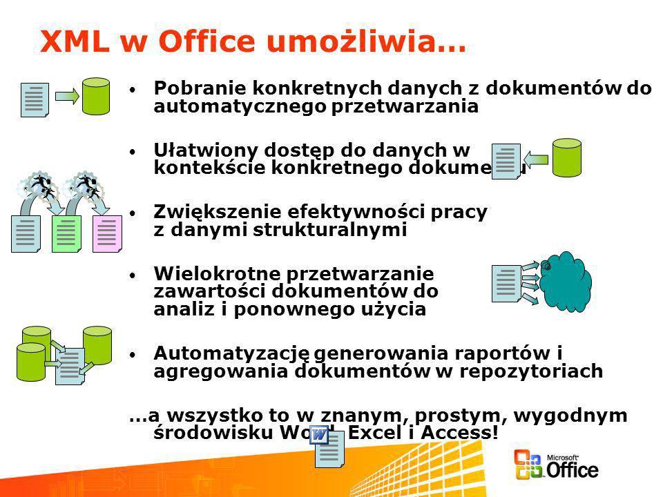 XML w Office umożliwia… Pobranie konkretnych danych z dokumentów do automatycznego przetwarzania Ułatwiony dostęp do danych w kontekście konkretnego dokumentu Zwiększenie efektywności pracy z danymi strukturalnymi Wielokrotne przetwarzanie zawartości dokumentów do analiz i ponownego użycia Automatyzację generowania raportów i agregowania dokumentów w repozytoriach …a wszystko to w znanym, prostym, wygodnym środowisku Word, Excel i Access!