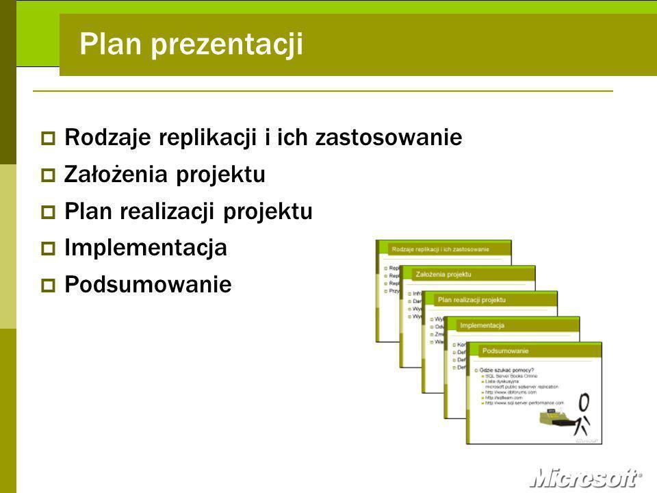 Plan realizacji projektu Wybór rodzaju replikacji Odwzorowanie wymagań Zmiany w bazie danych i w aplikacji Warunki początkowe działania aplikacji