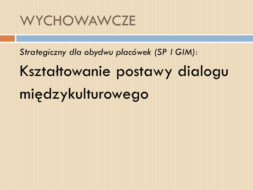 WYCHOWAWCZE Strategiczny dla obydwu placówek (SP I GIM): Kształtowanie postawy dialogu międzykulturowego
