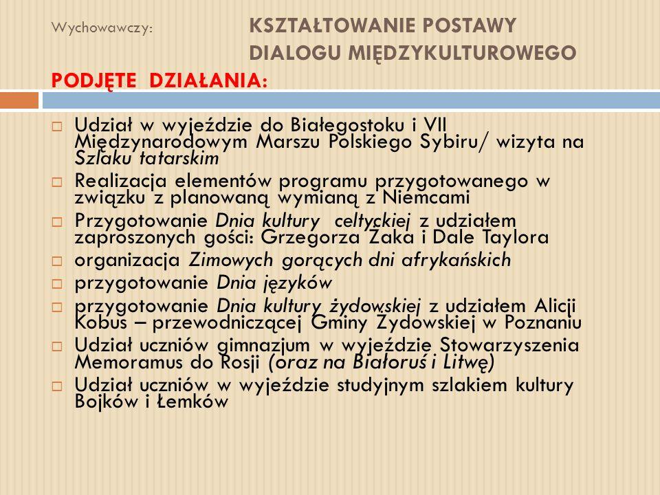 Wychowawczy: KSZTAŁTOWANIE POSTAWY DIALOGU MIĘDZYKULTUROWEGO PODJĘTE DZIAŁANIA: Udział w wyjeździe do Białegostoku i VII Międzynarodowym Marszu Polski