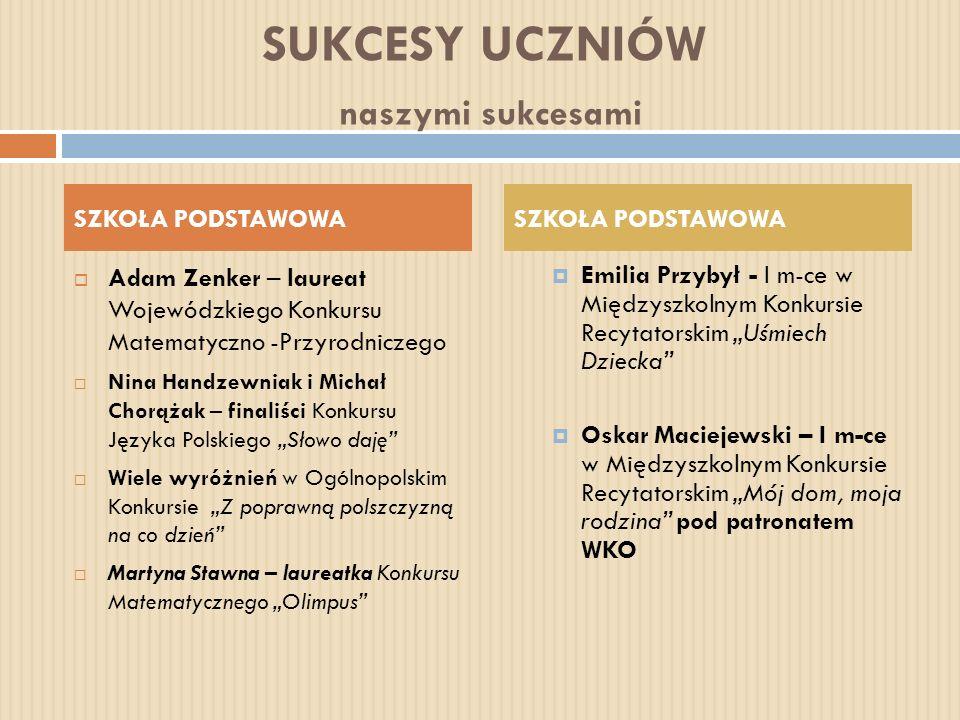 SUKCESY UCZNIÓW naszymi sukcesami Adam Zenker – laureat Wojewódzkiego Konkursu Matematyczno -Przyrodniczego Nina Handzewniak i Michał Chorążak – final
