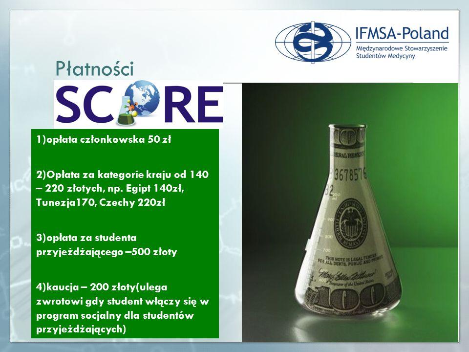 Płatności 1)opłata członkowska 50 zł 2)Opłata za kategorie kraju od 140 – 220 złotych, np.