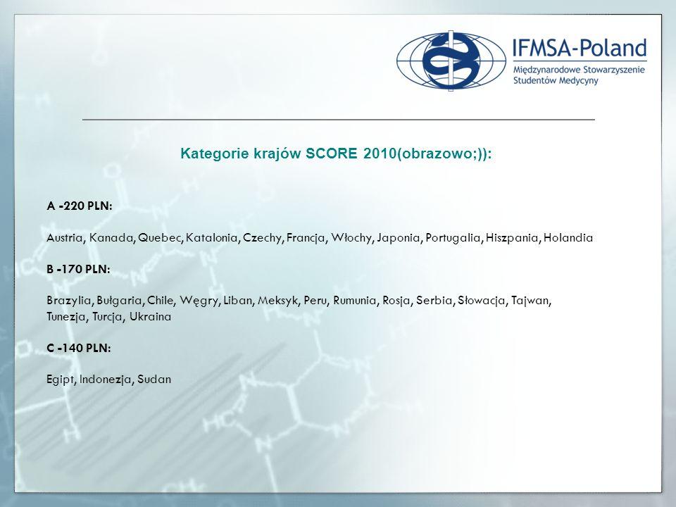Kategorie krajów SCORE 2010(obrazowo;)): A -220 PLN: Austria, Kanada, Quebec, Katalonia, Czechy, Francja, Włochy, Japonia, Portugalia, Hiszpania, Hola