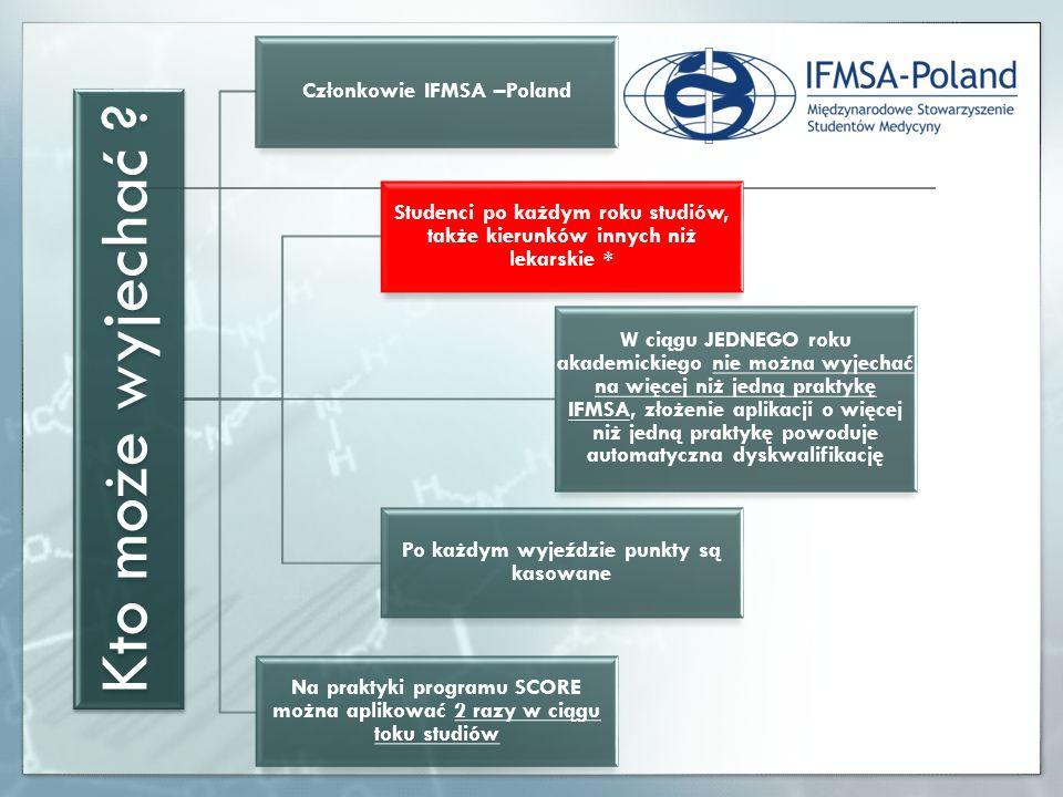 Kto może wyjechać ? Członkowie IFMSA –Poland Studenci po każdym roku studiów, także kierunków innych niż lekarskie * W ciągu JEDNEGO roku akademickieg