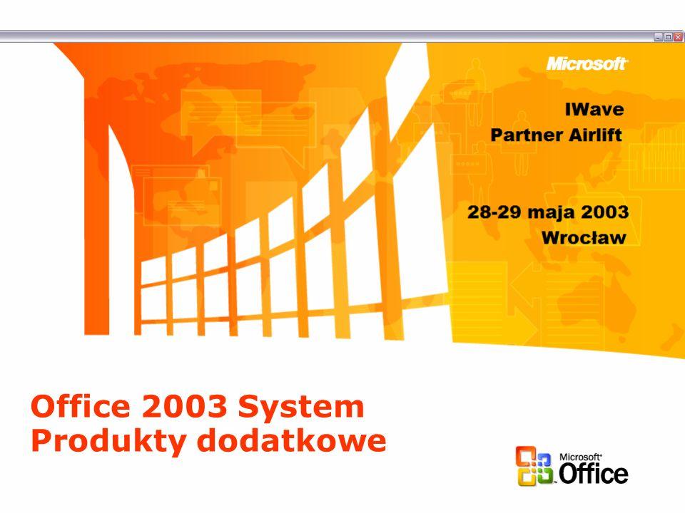 Office 2003 System Produkty dodatkowe