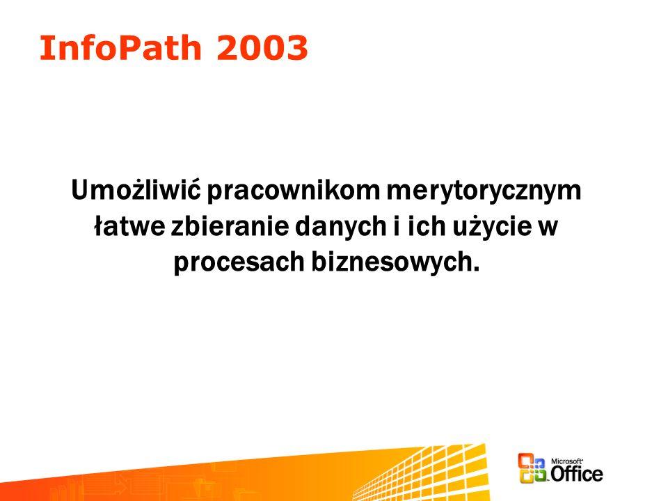 InfoPath 2003 Umożliwić pracownikom merytorycznym łatwe zbieranie danych i ich użycie w procesach biznesowych.