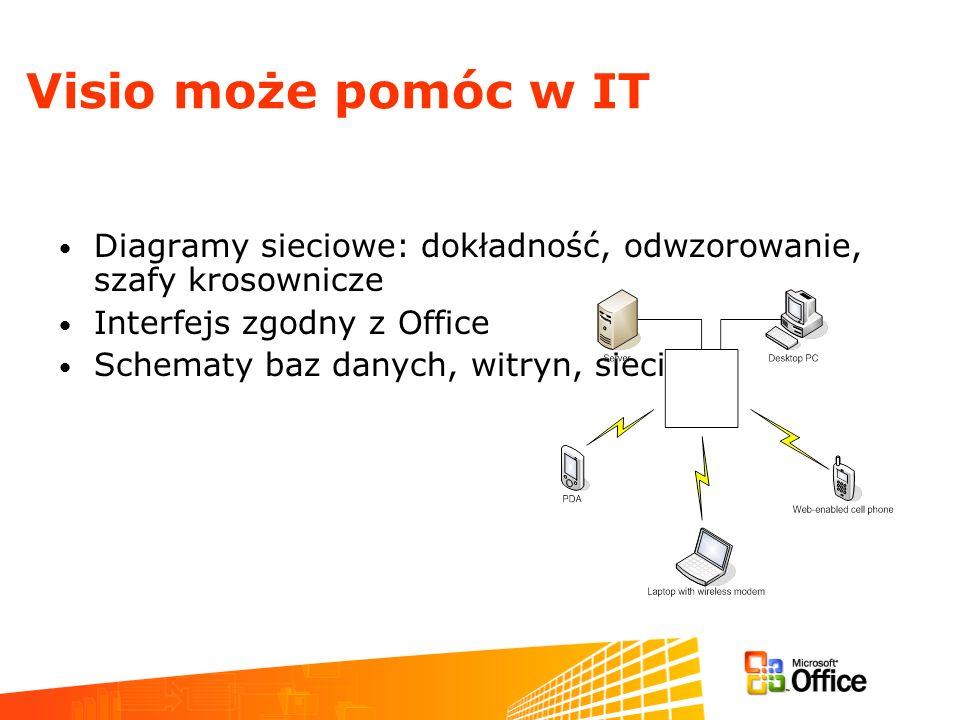 Visio może pomóc w IT Diagramy sieciowe: dokładność, odwzorowanie, szafy krosownicze Interfejs zgodny z Office Schematy baz danych, witryn, sieci