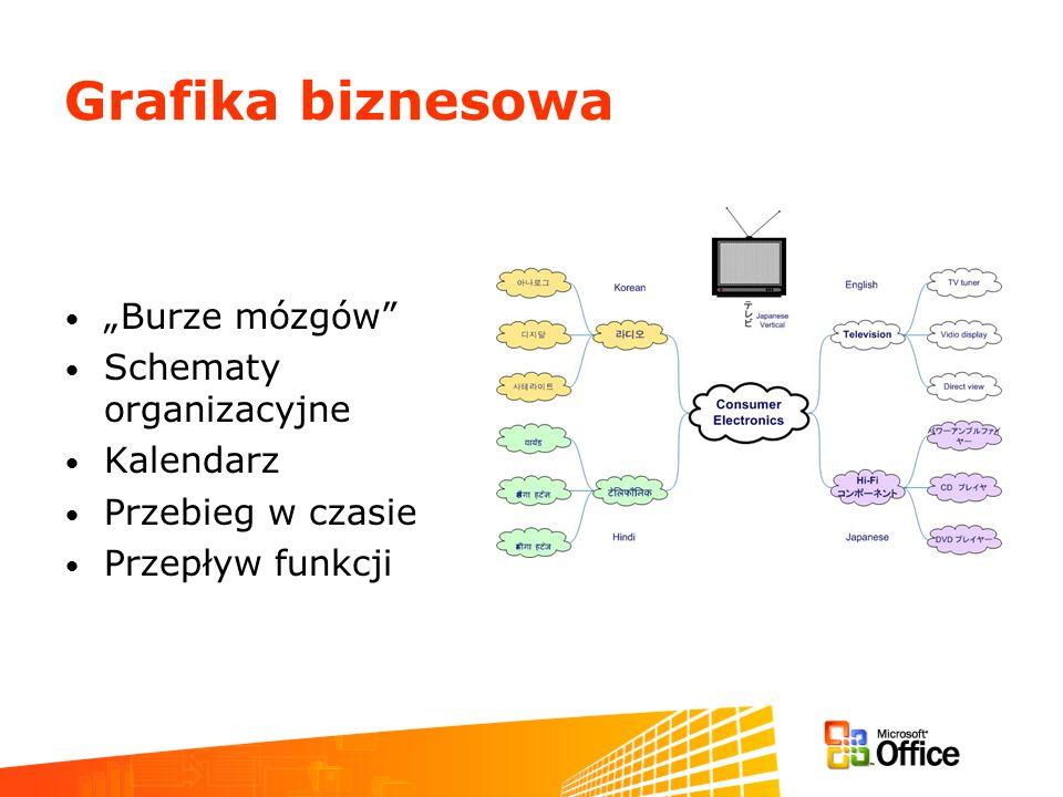 Grafika biznesowa Burze mózgów Schematy organizacyjne Kalendarz Przebieg w czasie Przepływ funkcji