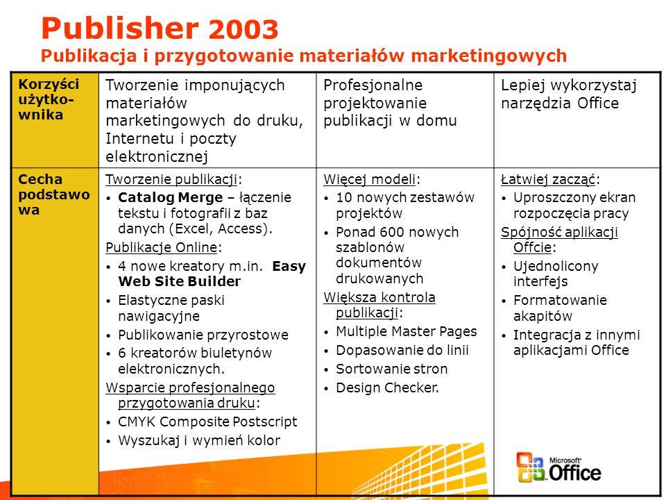 Publisher 2003 Publikacja i przygotowanie materiałów marketingowych Korzyści użytko- wnika Tworzenie imponujących materiałów marketingowych do druku,
