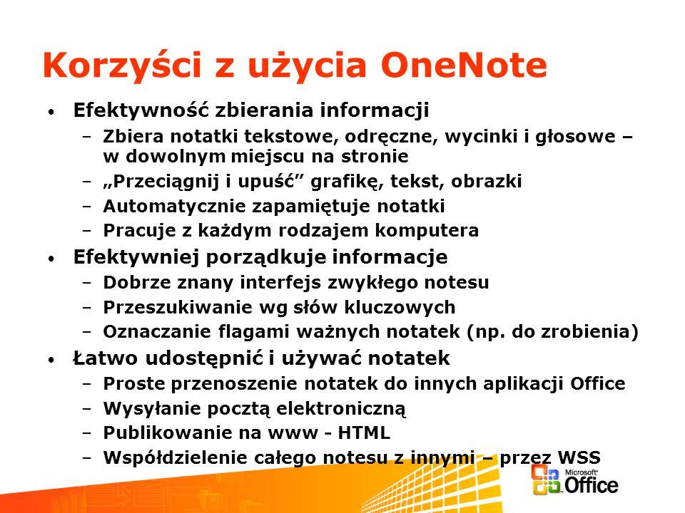 Korzyści z użycia OneNote Efektywność zbierania informacji –Zbiera notatki tekstowe, odręczne, wycinki i głosowe – w dowolnym miejscu na stronie –Prze