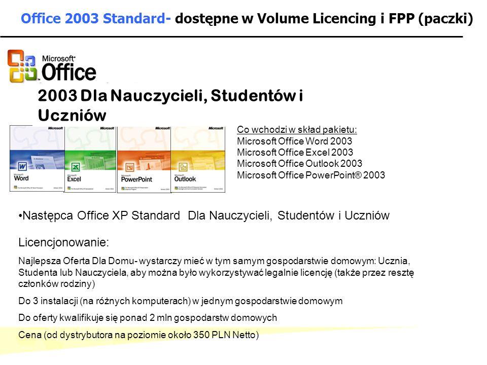 - 7 - Microsoft Confidential: Internal Use Only Office 2003 Standard- dostępne w Volume Licencing i FPP (paczki) 2003 Dla Nauczycieli, Studentów i Ucz