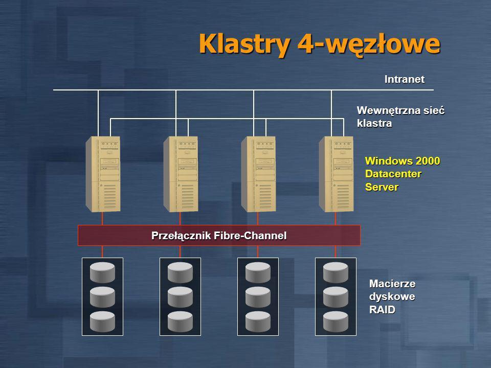 Klastry 4-węzłowe Macierze dyskowe RAID Wewnętrzna sieć klastra Przełącznik Fibre-Channel Intranet Windows 2000 Datacenter Server