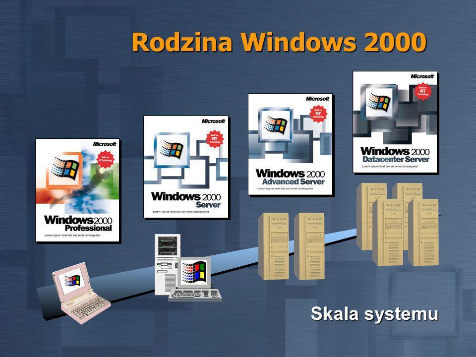 Rodzina Windows 2000 Skala systemu