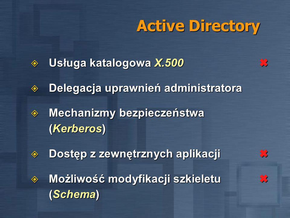 Active Directory Usługa katalogowa X.500 Usługa katalogowa X.500 Delegacja uprawnień administratora Delegacja uprawnień administratora Mechanizmy bezpieczeństwa (Kerberos) Mechanizmy bezpieczeństwa (Kerberos) Dostęp z zewnętrznych aplikacji Dostęp z zewnętrznych aplikacji Możliwość modyfikacji szkieletu (Schema) Możliwość modyfikacji szkieletu (Schema)