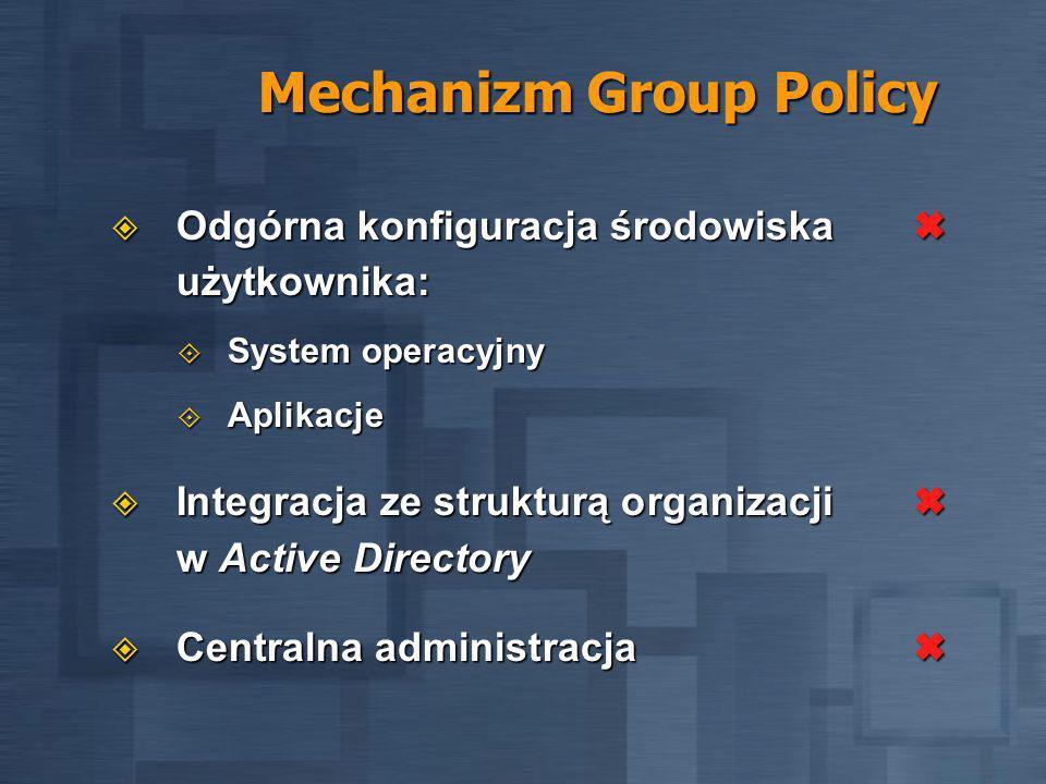 Mechanizm Group Policy Odgórna konfiguracja środowiska użytkownika: Odgórna konfiguracja środowiska użytkownika: System operacyjny System operacyjny Aplikacje Aplikacje Integracja ze strukturą organizacji w Active Directory Integracja ze strukturą organizacji w Active Directory Centralna administracja Centralna administracja