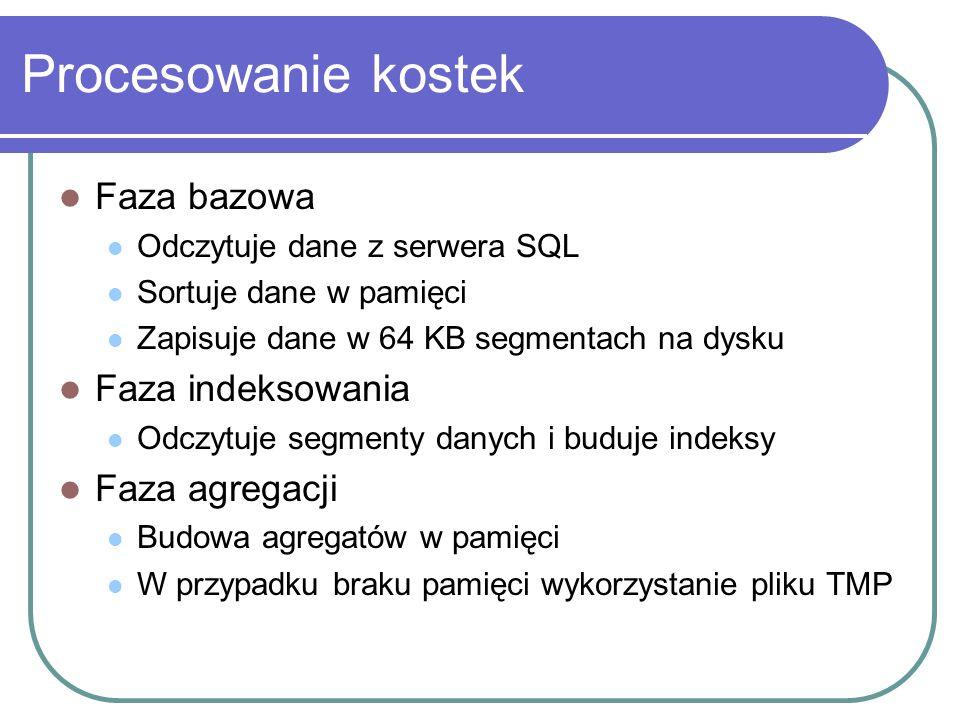 Procesowanie kostek Faza bazowa Odczytuje dane z serwera SQL Sortuje dane w pamięci Zapisuje dane w 64 KB segmentach na dysku Faza indeksowania Odczyt
