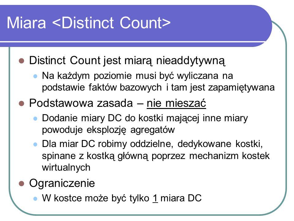 Miara Distinct Count jest miarą nieaddytywną Na każdym poziomie musi być wyliczana na podstawie faktów bazowych i tam jest zapamiętywana Podstawowa za