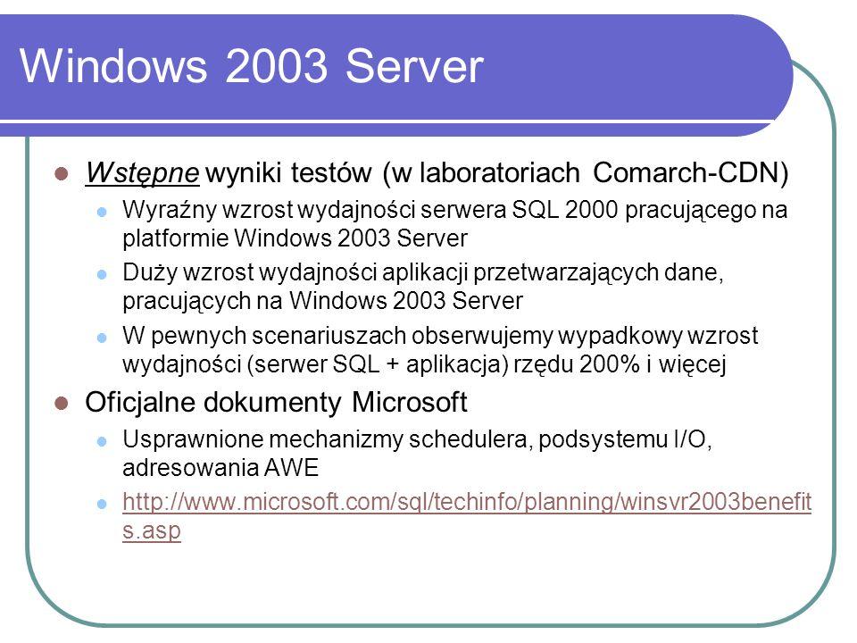Windows 2003 Server Wstępne wyniki testów (w laboratoriach Comarch-CDN) Wyraźny wzrost wydajności serwera SQL 2000 pracującego na platformie Windows 2