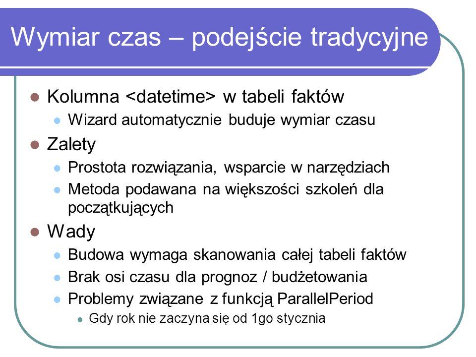 Wymiar czas – podejście tradycyjne Kolumna w tabeli faktów Wizard automatycznie buduje wymiar czasu Zalety Prostota rozwiązania, wsparcie w narzędziac