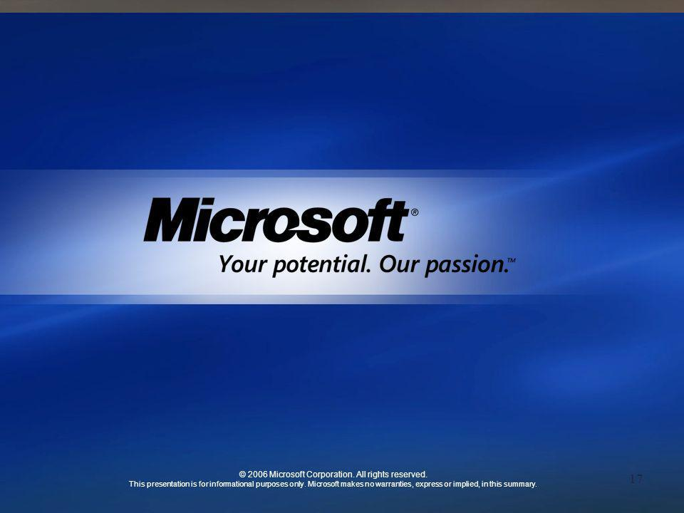 17 © 2006 Microsoft Corporation. All rights reserved. This presentation is for informational purposes only. Microsoft makes no warranties, express or