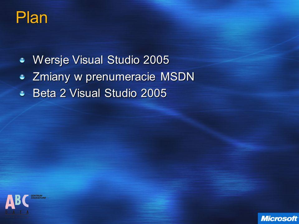 Visual Studio 2005Zindywidualizowane narzędzia początkujący, Hobbyści, studenci Mój pierwszy program Programiści www Programiści VB6 Aplikacje/usługi WWW Aplikacje Smart client Aplikacje dla urządzeń Wszystkie języki Profesjonalni programiści programiści w małych zespołach w małych zespołach Aplikacje dla Office Aplikacje serwerowe Aplikacje dla Baz danych Duże projekty zespołowe zespołowe Praca w zespole Zarządzanie dużymi projektami