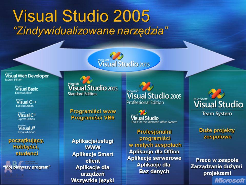Visual Studio 2005Zindywidualizowane narzędzia początkujący, Hobbyści, studenci Mój pierwszy program Programiści www Programiści VB6 Aplikacje/usługi